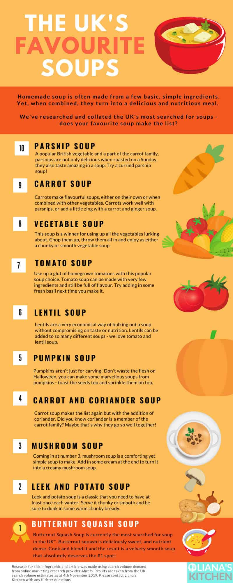 Infographic of Britain's favourite soups